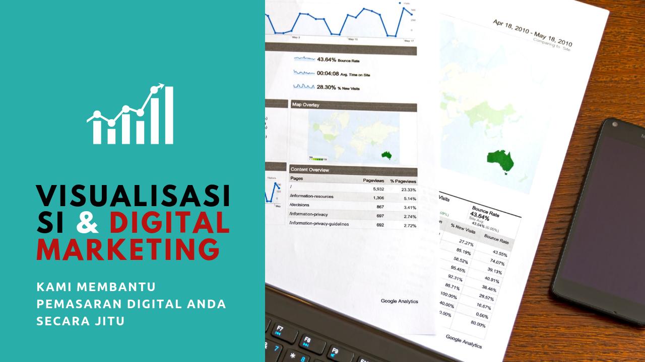 Visualisasi SI & Digital Marketing