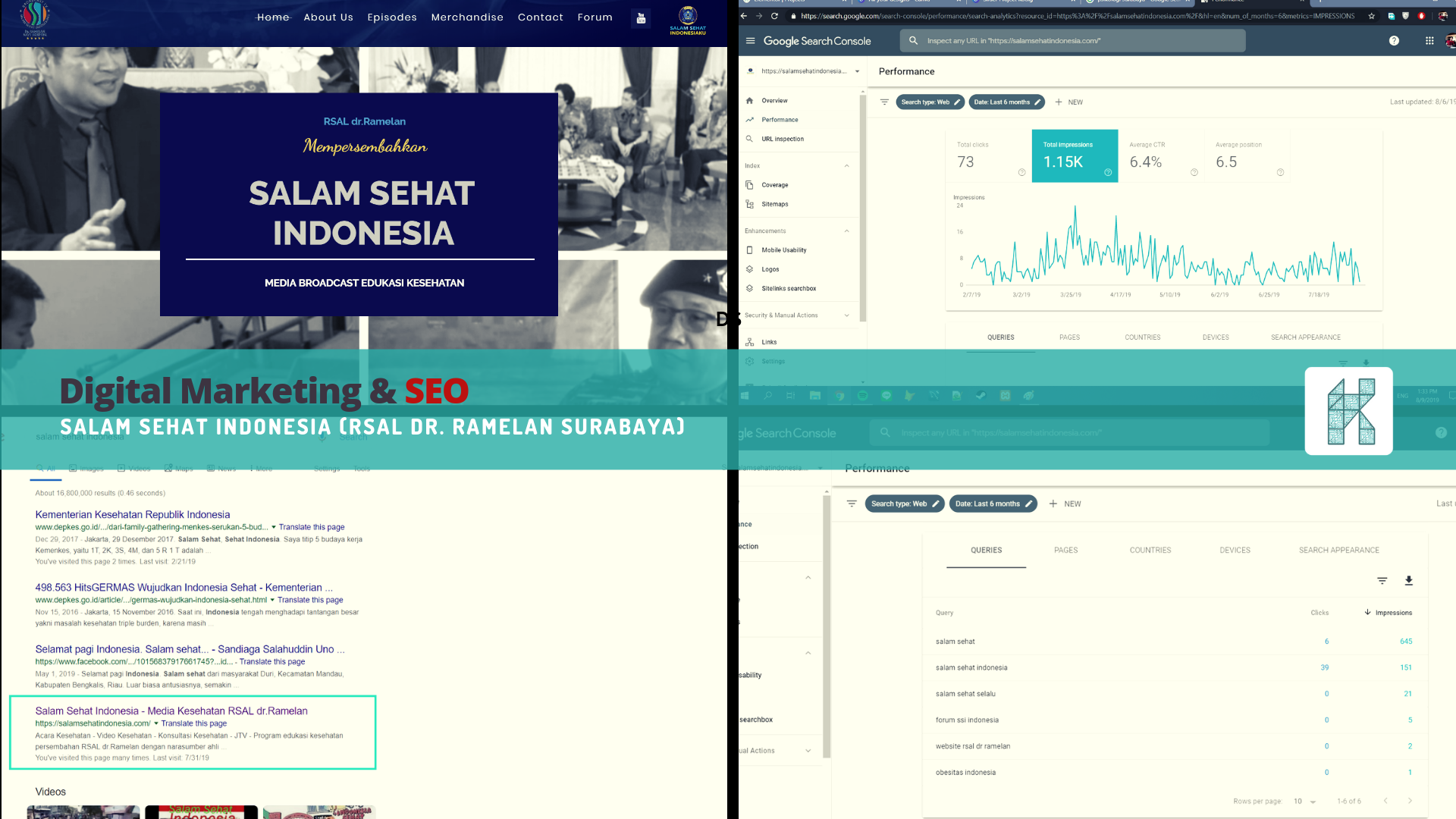 Portfolio Konsultan IT Surabaya Digital Marketing SSI