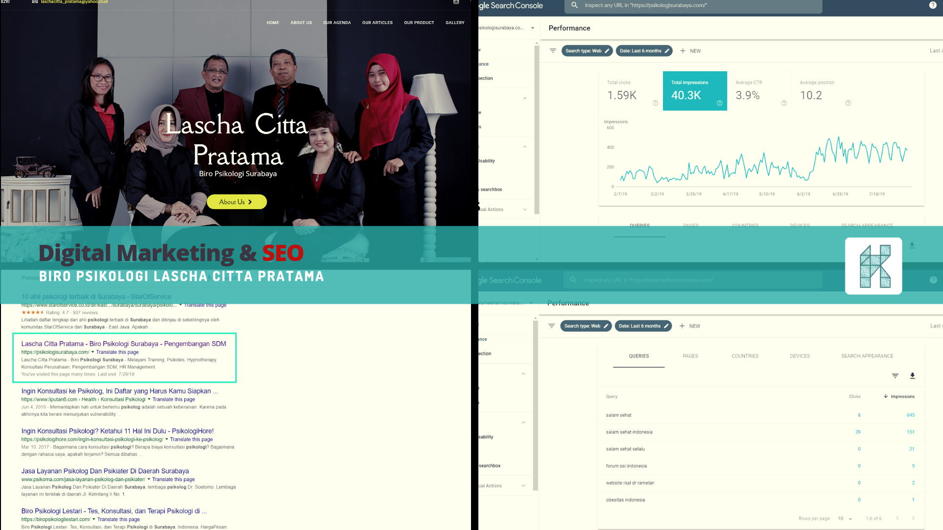 Portfolio Konsultan IT Surabaya Digital Marketing LCP